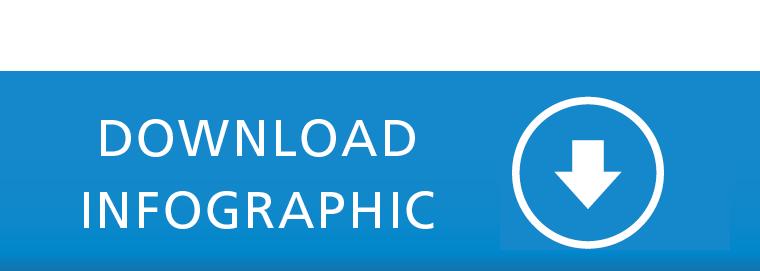 Mediagebruik Nederland  download infographic
